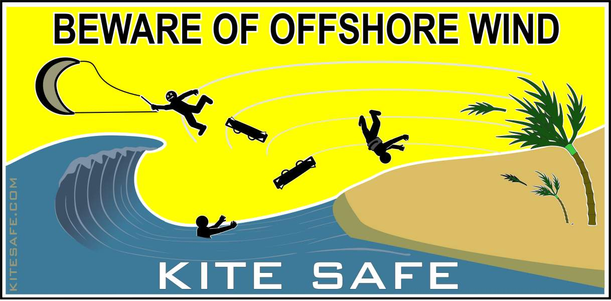 beware of offshore wind